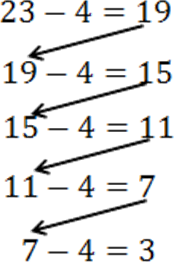 This image shows subtracting 4 from 23 stepwise