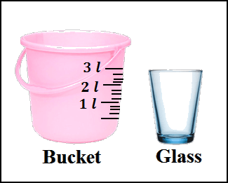 This figure shows one glass and one bucket