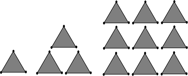 Given table shows the number of triangles