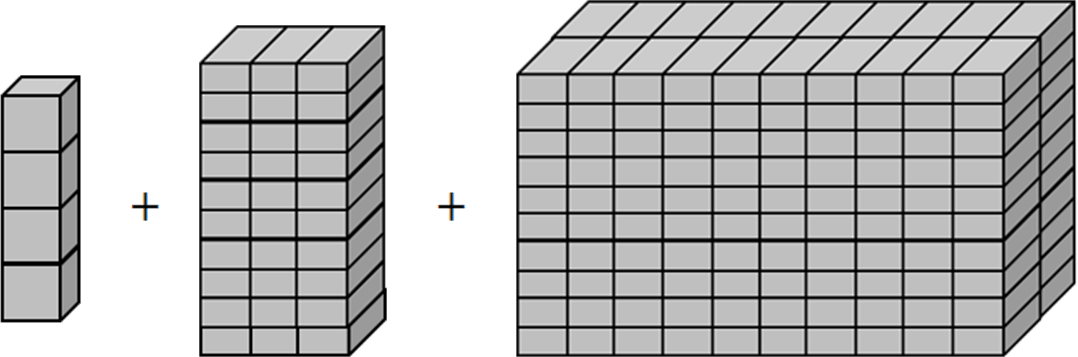 This diagram shows the blocks