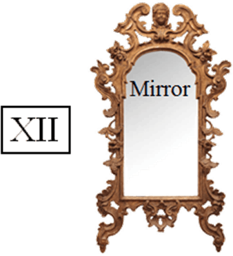 This image shows the mirror with Roman numeral