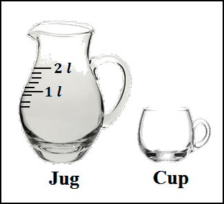 This figure shows one cup and one jug