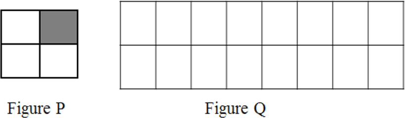 This image shows the figure P and figure Q