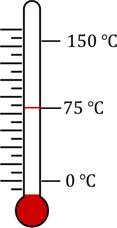 Thermometer reading while measuring human body temp. – Choice C