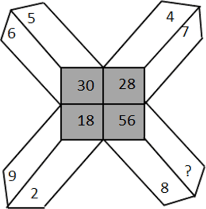 This image shows the pair of two numbers