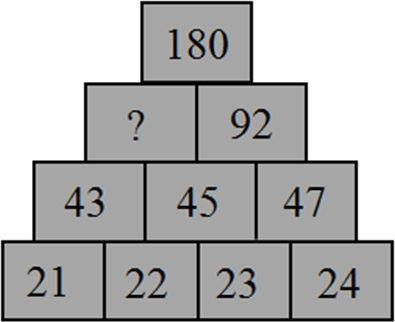 This image shows the pattern of numbers