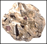 This image shows the various types of rocks – Choice A