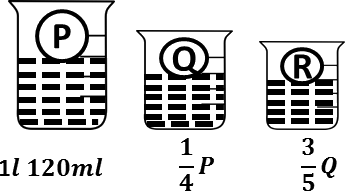 Volume of the liquid in P, Q and R beakers