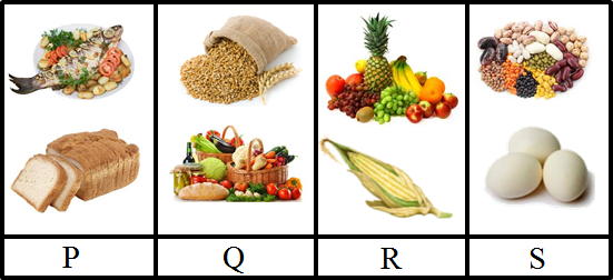 In this given picture shows the source of foods