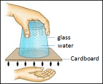 This figure shows the glass filled water in cardboard