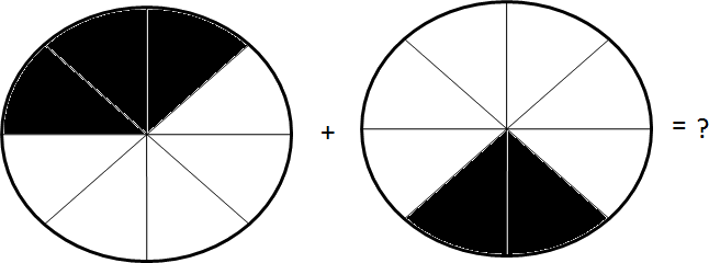 Image of two circles that are divided into 8 parts