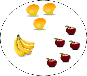 Image of some fruits bananas, apples and mangoes on a plate