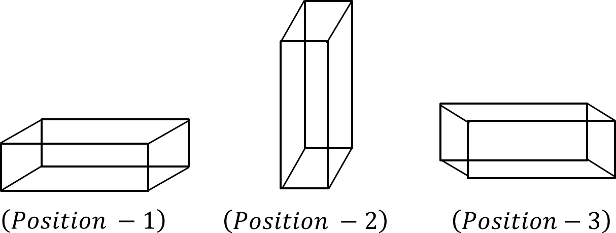 A cuboid placed in three different positions