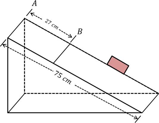 A block slide on inclined plane