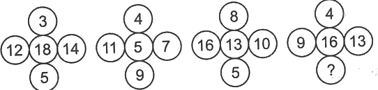 Pairs of five circles having some numbers