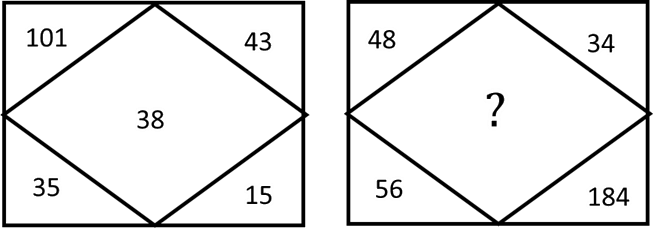 A square containing some numbers logically