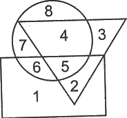 Three geometric shapes containing numbers