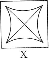 In square made by curved lines with two intersecting lines