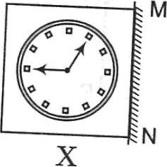Find mirror image of this clock