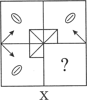 A square having geometrical shapes and symbols and arrows in it