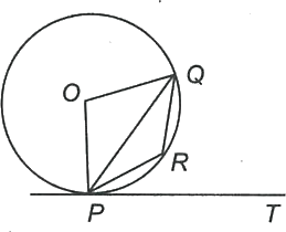 A circle having a chord and making angle with it