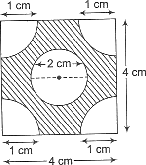 A square in which four corners are quadrants of circle