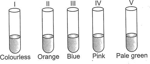 Five test tubes containing different colors
