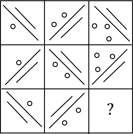 3 by 3 matrix having lines and dots in it