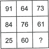 Boxes in a square contain some values