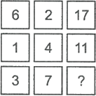 Six boxes showing different numbers in each