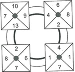 Four squares having numbers in its four quarters