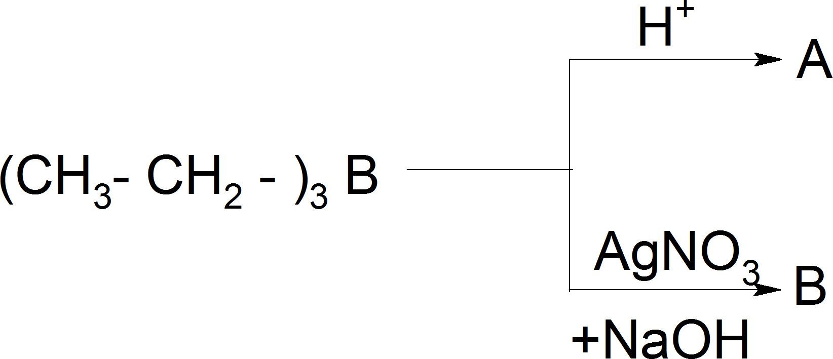 A chemical process of getting molecular weight of A and B