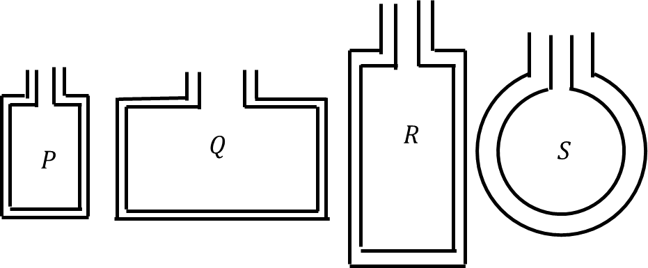 Four current carrying loops P, Q, R and S.