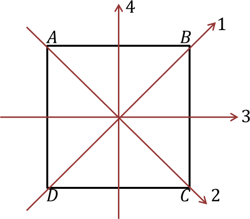 Square ABCD of uniform thickness