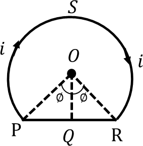 The loop PQRSP, carrying clockwise current i