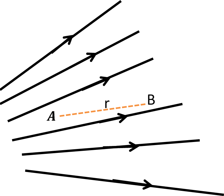 Non-uniform electric field