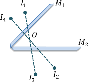 Two mirrors arrangement (Option b)