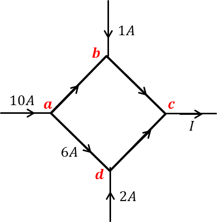 Network of abcd of a circuit