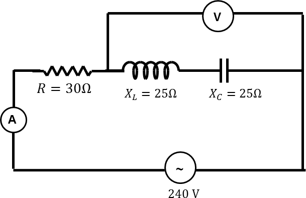 Circuit Diagram of LCR