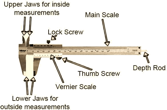 Vernier Calipers showing names of parts