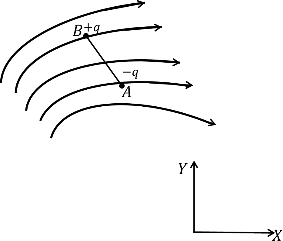 Dipole in electric field