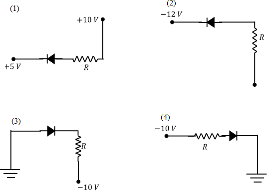 Circuit diagram consists of PN- junction diode and resistor