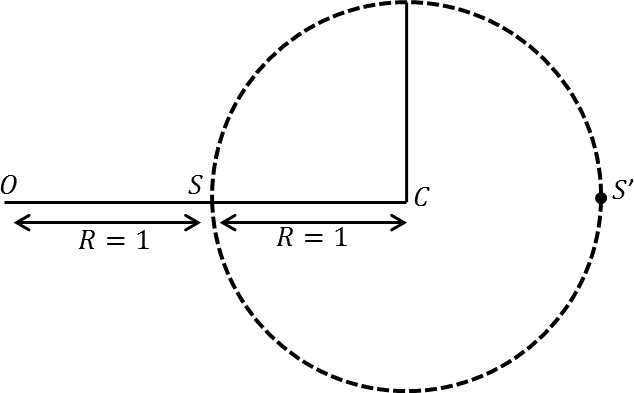 Isotropic sphere of radius R.