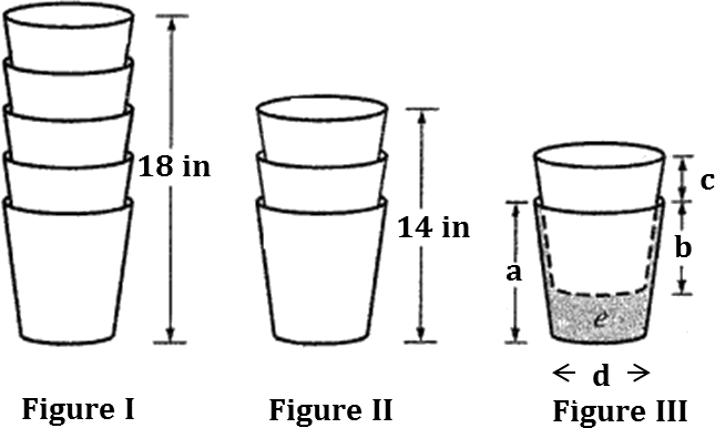 Figure shows two stacks of identical pails and their heights