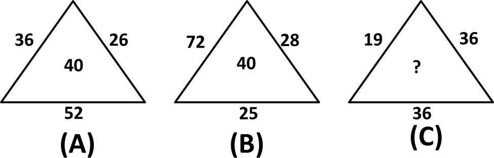 Image shown Missing numbers Triangle