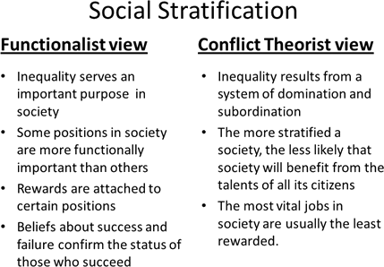 functionalist approach to social stratification