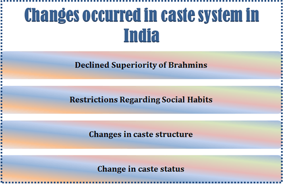 changes in the indian value system Overview of indian healing traditions  the knowledge of the medicinal value of plants and other  the siddha tradition is an ancient south indian system that .