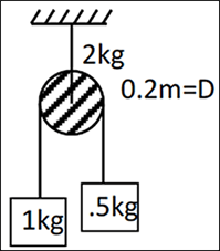 Image of String massless and Pulley Figure