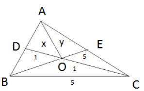 Q 21 1 Area of Quadrilateral ADOE in sq cm