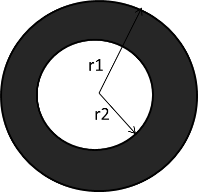 The areas of the inner circle and the shaded ring are equal. The radii and are related